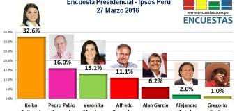 Encuesta Presidencial, Ipsos Perú – 27 Marzo 2016