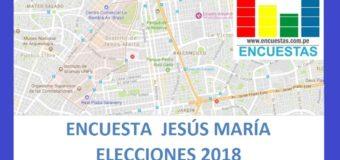 Encuesta Alcaldía de Jesús María – Marzo 2018