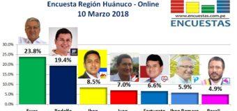 Encuesta Online Región Huánuco – 10 Marzo 2018